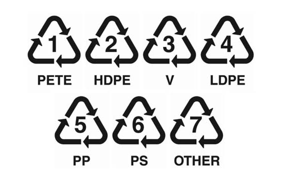 Recycle-logos